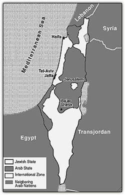 1948partition