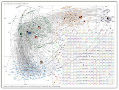 Occupy_wall_street_nodexl2