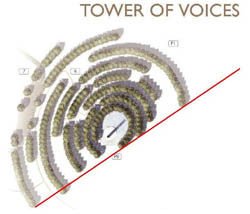Towerofvoices